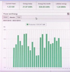 Screen shot: tracking the solar array's production