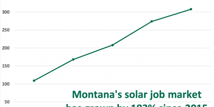 Takeaways from the 2019 National Solar Jobs Census (Part 2)