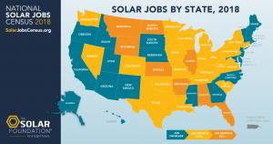 SolarByState2018